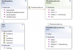 Repository Pattern Beispiel