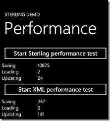 Sterling Performance mit 2000 Einträgen