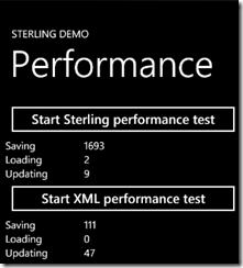 Sterling Performance mit 500 Einträgen